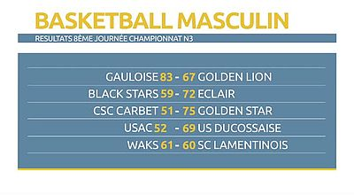 recap sport de l'actu du week end